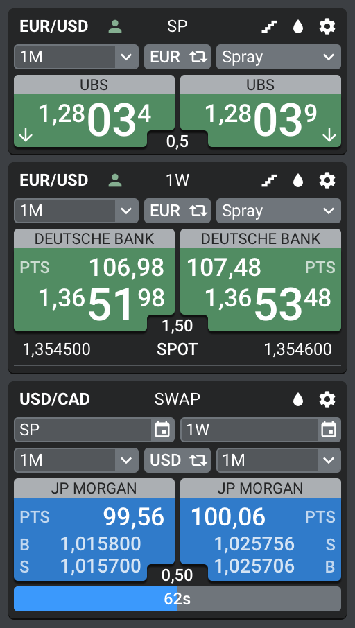 Overview of eFX trading widgets.